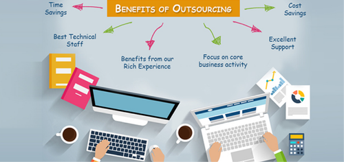 IT Outsourcing with delta star technologies